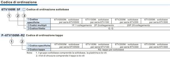 Serie 6TV/6TA Basi Multiple per
